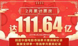 中国电影票房2月超111亿!创全球单一市场单月票房新纪录