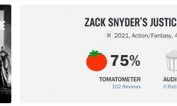 《扎克·施奈德版正义联盟》口碑解禁:烂番茄75%
