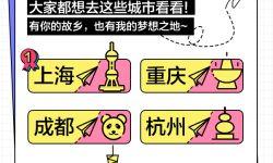 飞猪五一旅游趋势指南来袭,文化游、考古游成年轻时髦之选