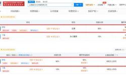 郑恺控股上海猎豹文化成被执行人  执行标的3300万