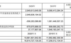 中国电影2020年亏损5.56亿 总经理傅若清薪酬22.12万
