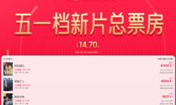 """2021年中国电影""""五一档""""总票房(含预售)超15亿创纪录"""