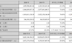 华谊兄弟2020年亏损10.48亿 董事长王忠军薪酬262万