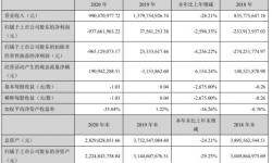 美盛文化2020年亏损9.38亿 董事长朱燕仪薪酬63.44万