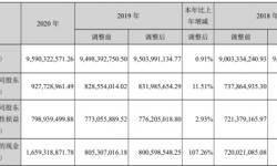 中原传媒2020年净利增长11.51% 总经理林疆燕薪酬74.53万