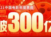 2021年中国电影年度票房破300亿 保持全球单一市场票房冠军头衔!