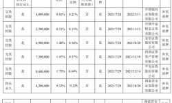 完美世界控股股东及其一致行动人合计质押3420万股 用于补充质押