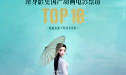 《白蛇2:青蛇劫起》累计票房4.7亿  进入国产动画票房TOP10