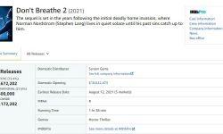 惊悚恐怖电影《屏住呼吸2》全球累计票房2717万成票房黑马