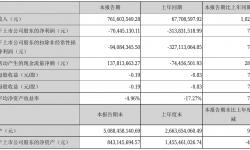 金逸影视2021年半年度亏损7044.51万元 同比亏损减少77.55%
