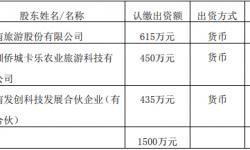 云南旅游以自有资金615万与卡乐农旅、发创科技共同投资设立云南华侨城世博文化科技有限公司