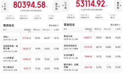 2021年中秋檔總票房近5億 朱一龍主演災難大片《峰爆》超2億奪冠