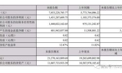 阿里将清空芒果超媒股权:现为二股东 投资或浮亏40%
