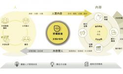 檸萌影業沖刺港交所:出品《好先生》、《三十而已》,騰訊持股約20%