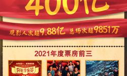 2021年中国电影年度票房突破400亿元 国庆档表现强劲