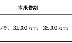 万达电影2021年第三季度预计亏损3.1亿元–3.6亿元 比上年同期亏损减少