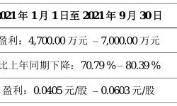 粤传媒2021年前三季度预计净利4700万元–7000万元 比上年同期减少71%–80%