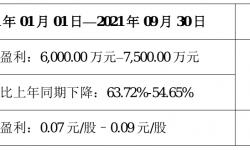 聚力文化2021年前三季度预计净利6000万元–7500万元 比上年同期减少64%–55%