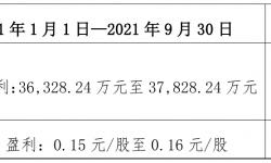 中南文化2021年前三季度预计净利3.63亿元–3.78亿元 同比扭亏为盈
