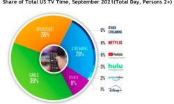 《鱿鱼游戏》之后,Netflix如何继续讲述增长故事?